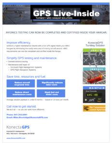 Services - GPS Live-inside